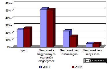 2003-ii-jelentes-mobil-rendelnenek