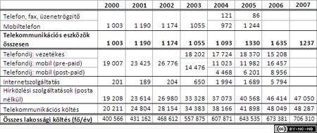 2008-jelentes-vezetekes-2_01