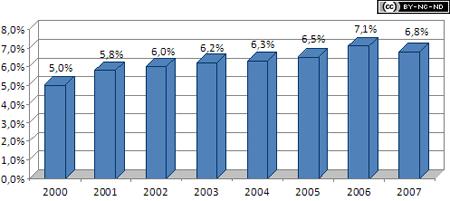 2008-jelentes-vezetekes-2_04