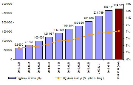 2003-i-jelentes-penzugyi-iblak