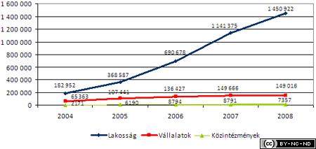 2009-jelentes-a-vezetekes-i-02