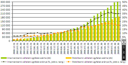 2009-jelentes-az informacios-iii-02