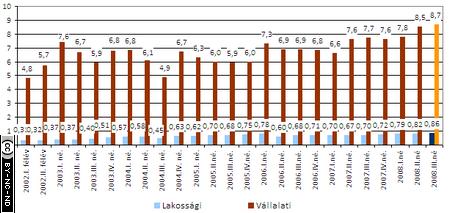 2009-jelentes-az informacios-iii-04