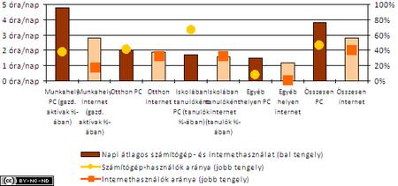 2009-jelentes-az informacios-iv-02
